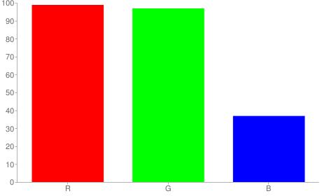 #fcf75e rgb color chart bar