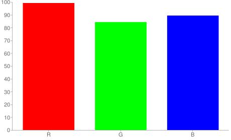 #fdd7e4 rgb color chart bar