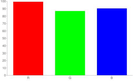 #fddde6 rgb color chart bar