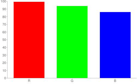 #fdefdb rgb color chart bar