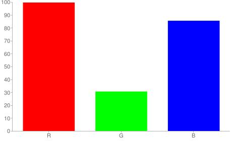 #fe4eda rgb color chart bar