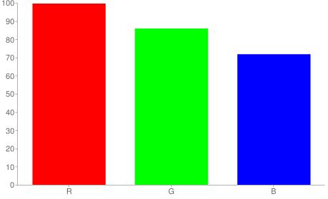 #fedbb7 rgb color chart bar