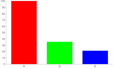 #ff5a36 rgb color chart bar