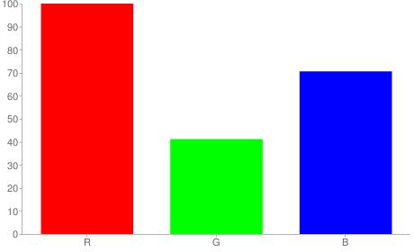 #ff69b4 rgb color chart bar
