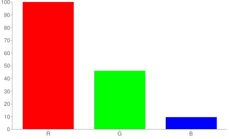 #ff7518 rgb color chart bar