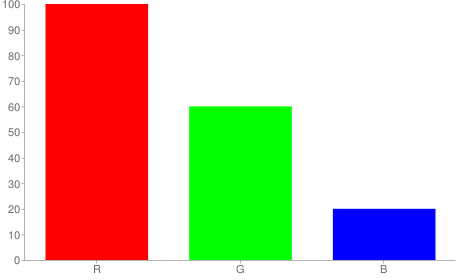 #ff9933 rgb color chart bar