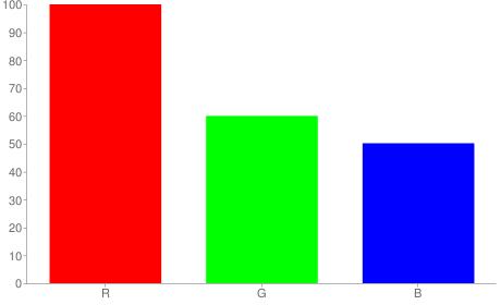 #ff9980 rgb color chart bar
