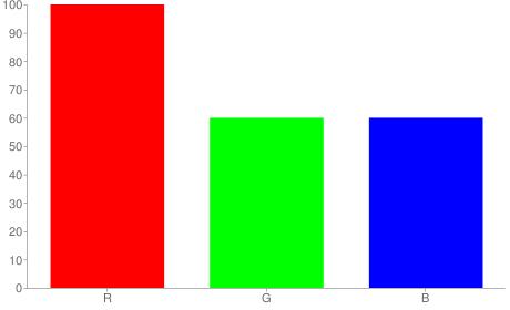 #ff9999 rgb color chart bar