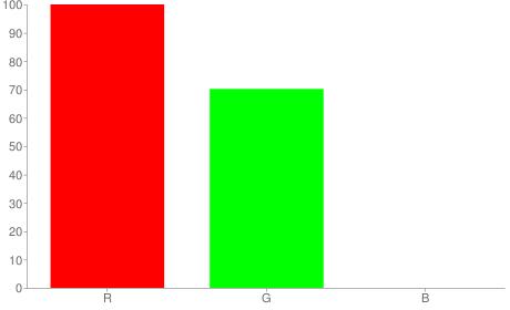 #ffb300 rgb color chart bar
