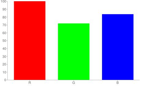 #ffb7d5 rgb color chart bar