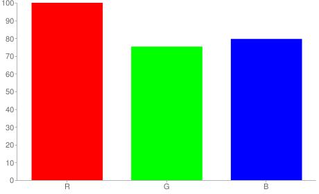 #ffc0cb rgb color chart bar