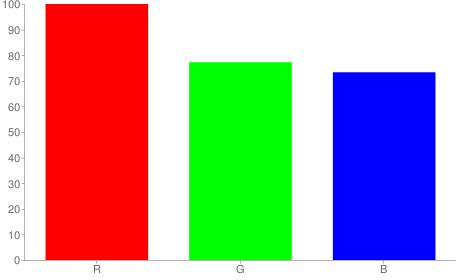 #ffc5bb rgb color chart bar