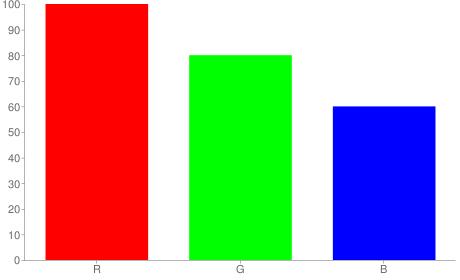#ffcc99 rgb color chart bar