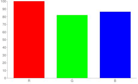#ffd1dc rgb color chart bar