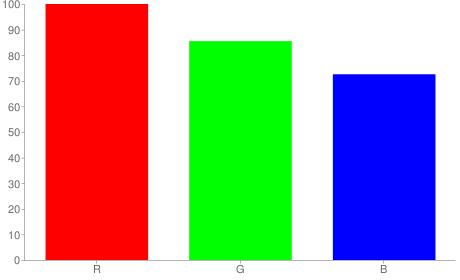 #ffdab9 rgb color chart bar