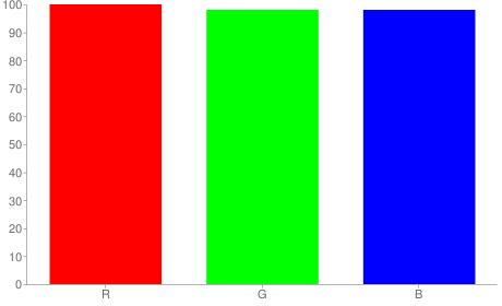 #fffafa rgb color chart bar