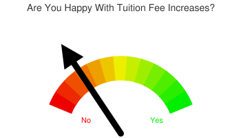 Tuition Fee Increases