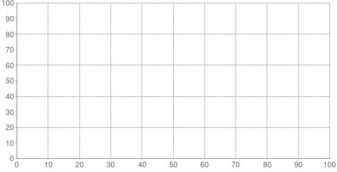 متوسط اسعار جرام الذهب عيار 24 فى المغرب بالدرهم المغربى فى أخر ٣٠ يوم