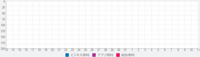 社会人のマナー186(KADOKAWA)のランキング推移