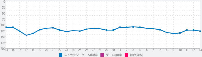 Coma Math Teacher is Dead Dies Scary Knocked Outのランキング推移