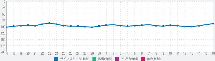 realJapanのランキング推移