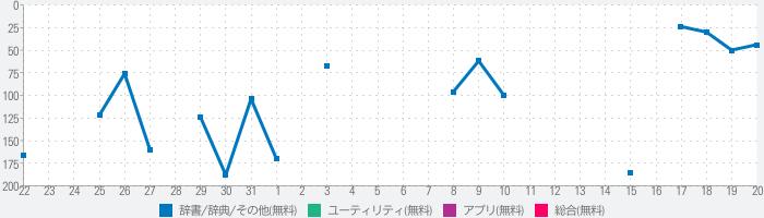 日本の伝統色:インスピレーションを与える色のランキング推移