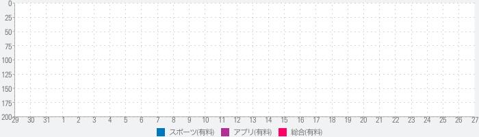 2012 J名鑑のランキング推移