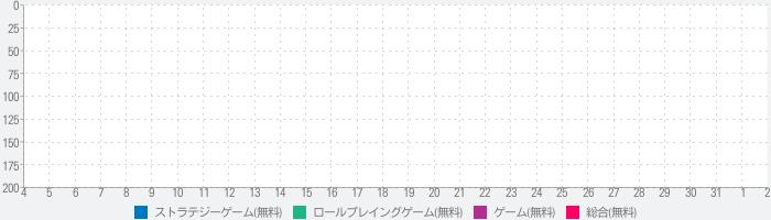 西京24区のランキング推移