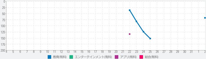 QB説明 6年 円の面積のランキング推移