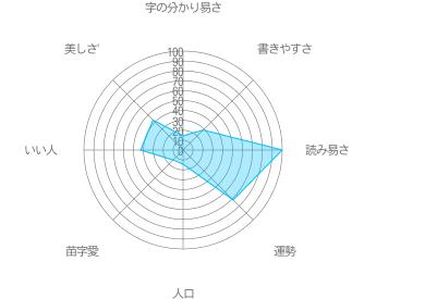 加禰山の特徴