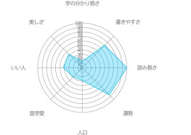 阿部田の特徴