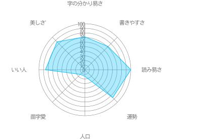 相江の特徴