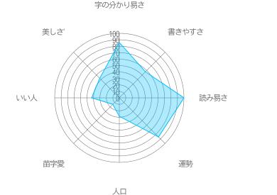 関町の特徴