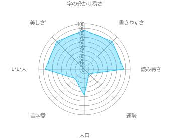 八島の特徴