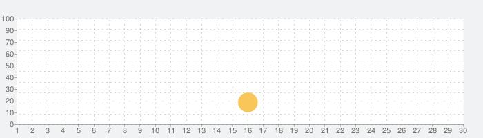 子どもの塗り絵遊びの話題指数グラフ(9月30日(水))