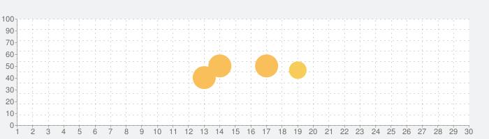 小役カウンターSCの話題指数グラフ(9月30日(水))