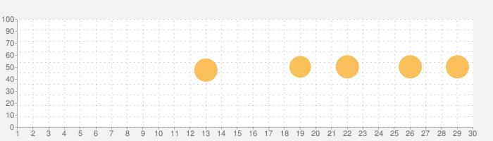 カロリーワン: カロリー比較とセンシングの話題指数グラフ(9月30日(水))