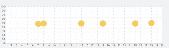 SideBooksの話題指数グラフ(3月30日(月))