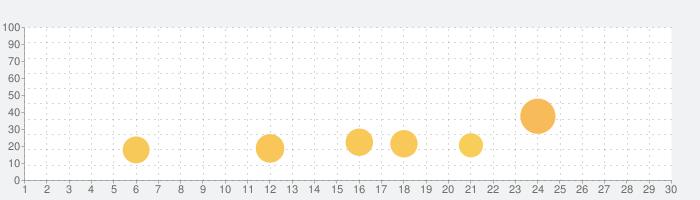 1945の話題指数グラフ(9月30日(水))