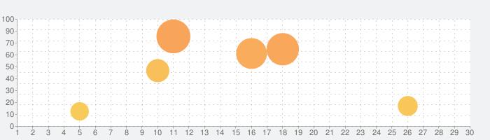 Loopy HD: ルーパーの話題指数グラフ(9月30日(水))