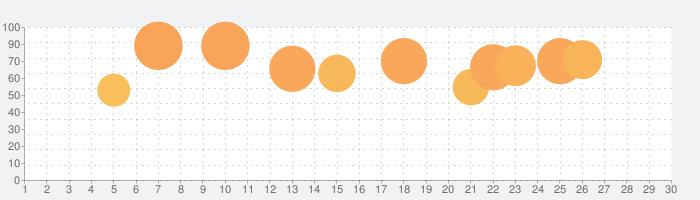 Booklover 電子書籍リーダー ZIP/RAR/PDFの話題指数グラフ(3月30日(月))