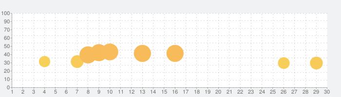 Happy Glassの話題指数グラフ(5月30日(土))