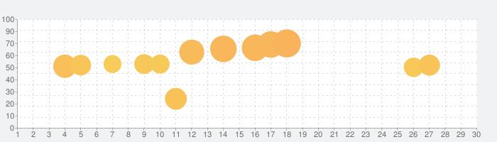 CheckMathの話題指数グラフ(7月30日(金))
