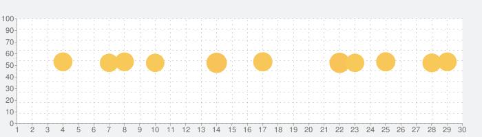 VoiceTraの話題指数グラフ(9月30日(水))