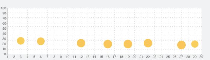 ホームファイターの話題指数グラフ(9月30日(水))