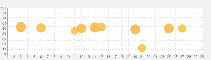 Best Swing - ベストスイングの話題指数グラフ(9月30日(水))