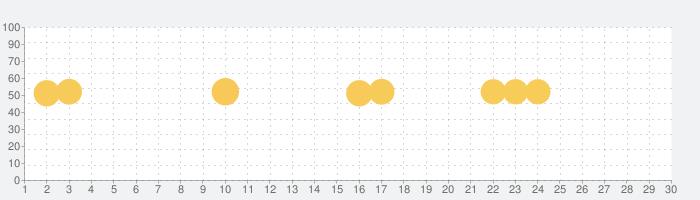Right-onの話題指数グラフ(7月30日(金))