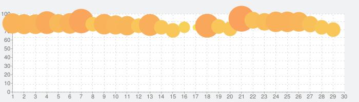 TRAHAの話題指数グラフ(5月30日(土))