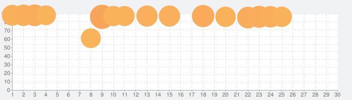 ミリオンゴッド-神々の凱旋-の話題指数グラフ(5月30日(土))