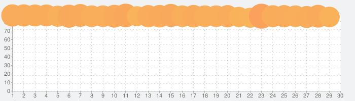 SLOTバジリスク~甲賀忍法帖~絆2の話題指数グラフ(9月30日(水))